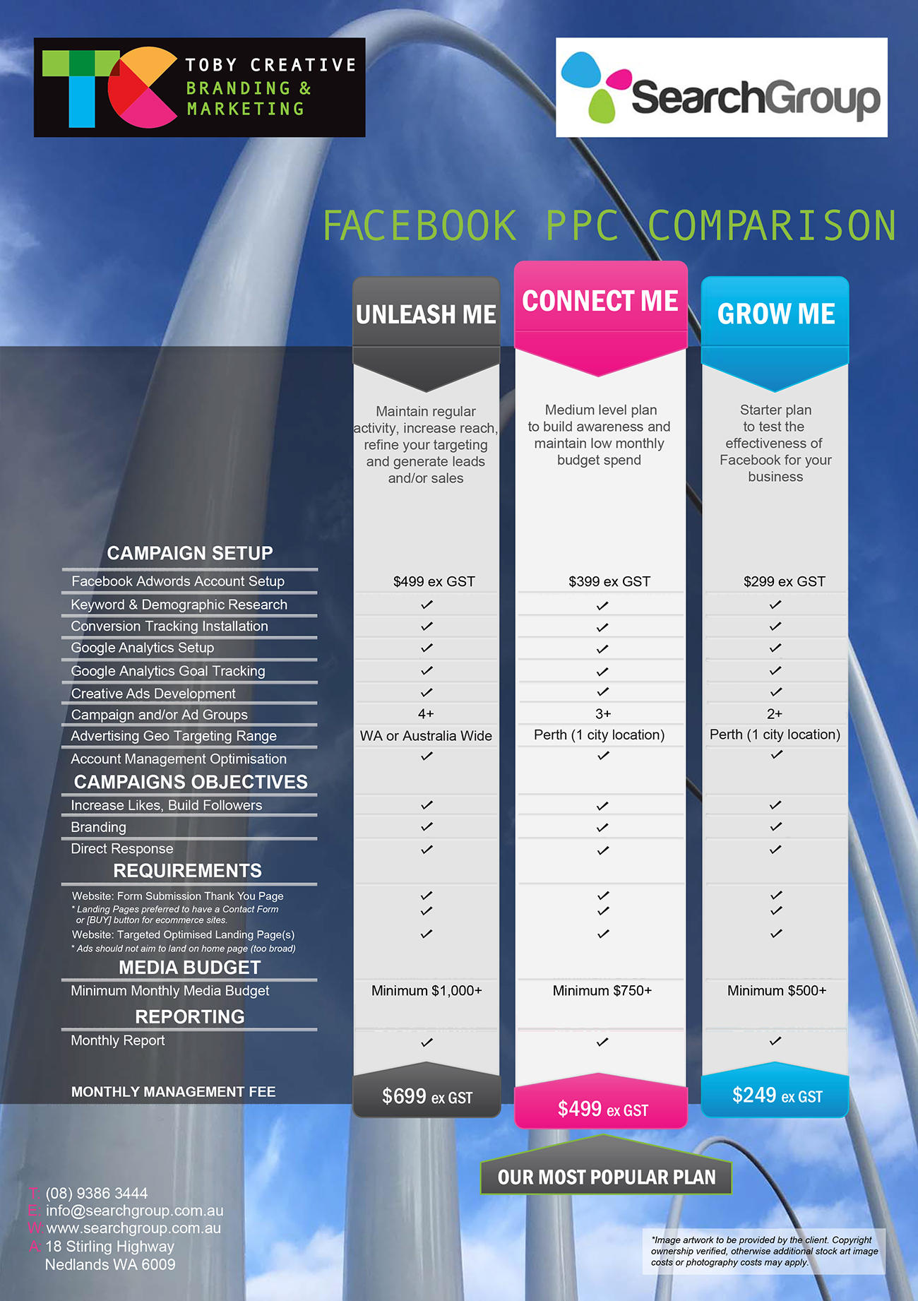 Toby Creative – Perth Social Media Marketing PPC (Pay-Per-Click) Facebook Advertising Comparison Plan