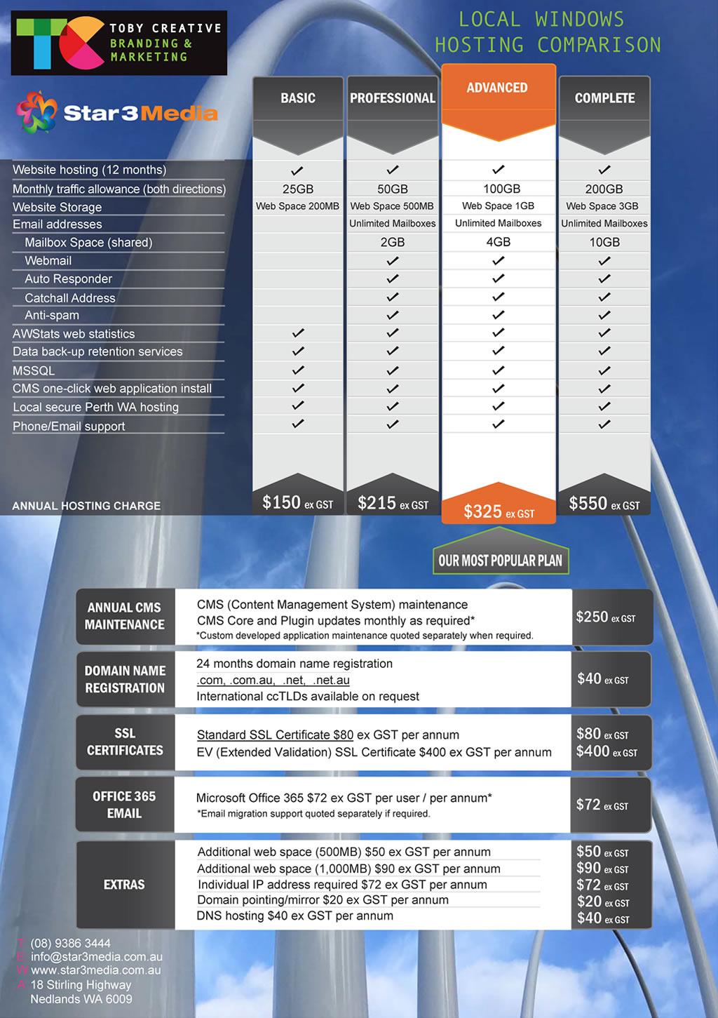 Toby Creative – Perth Windows Cheap Website Hosting Prices Windows Hosting Comparison Plan