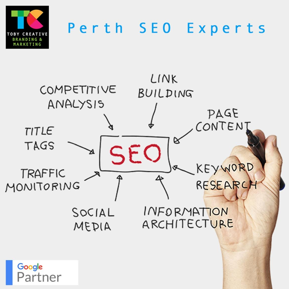 Perth SEO Expert Matt Lynch provides effective SEO strategy and SEO packages for Perth businesses